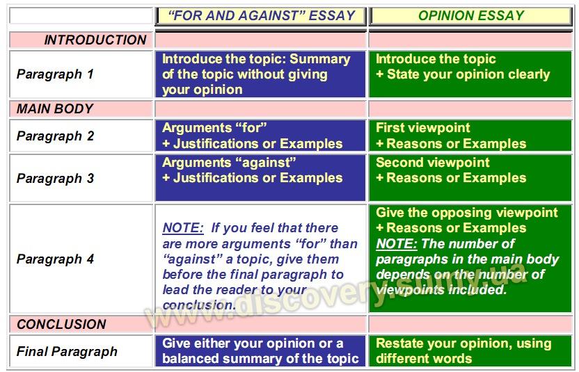fkyyou essay